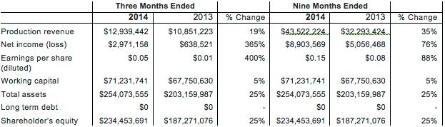 financial-highlights-02-2014