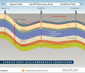 Deep_Side_Cardiff-Diagram