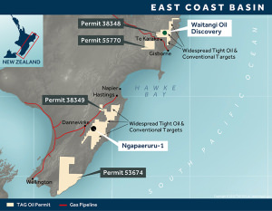 Map of East Coast Basin Exploration