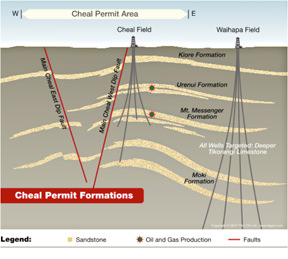 Cheal-Formation-Diagram_med